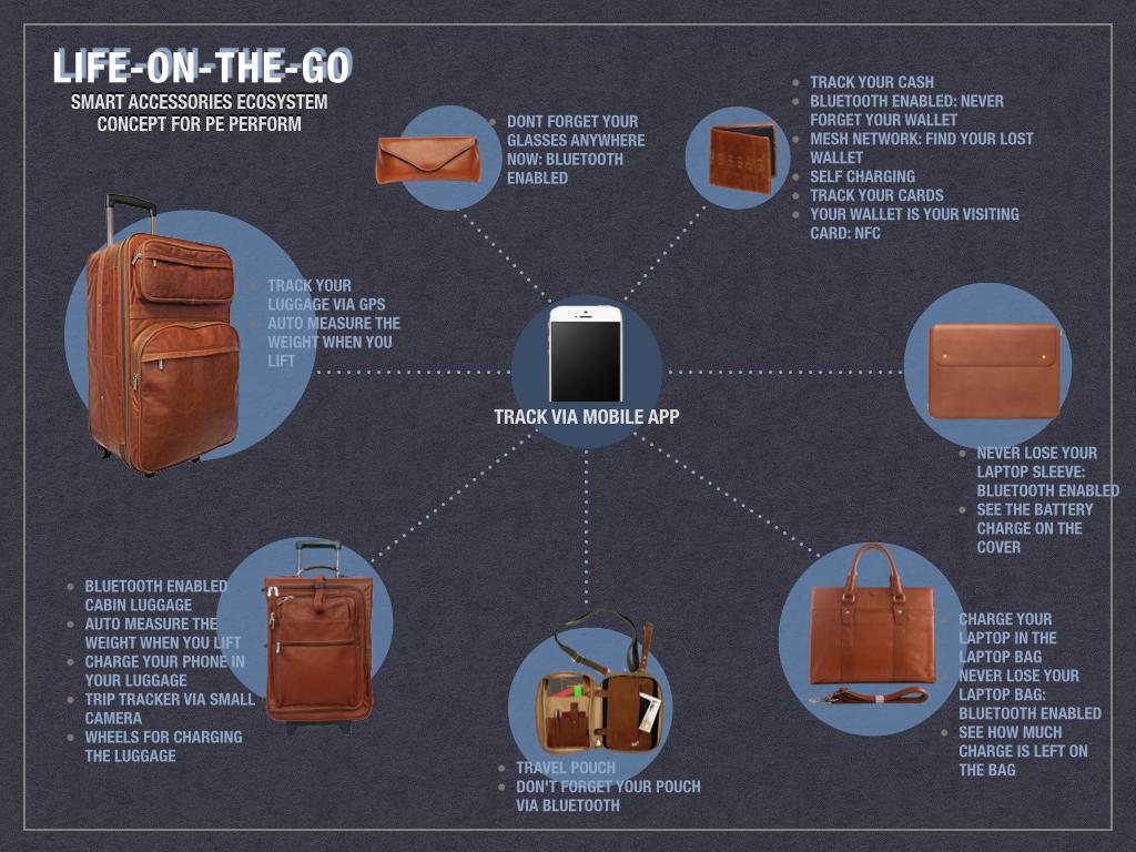 Life-on-the-go.001